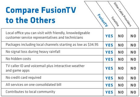 LPC Fusion TV